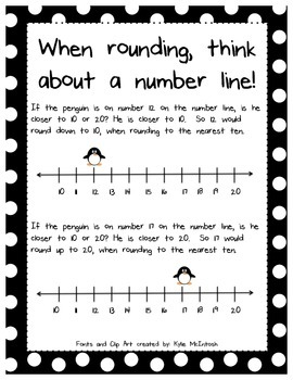 Rounding Number Line