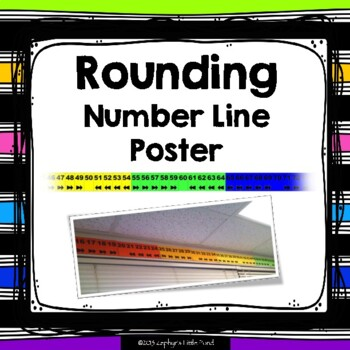 Rounding Number Line {Poster}