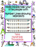 Rounding Number Lines Above 100 Showing Midpoints!!