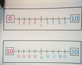 Rounding Number lines up to 100