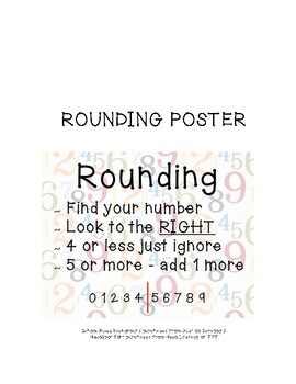 Rounding Numbers Poster