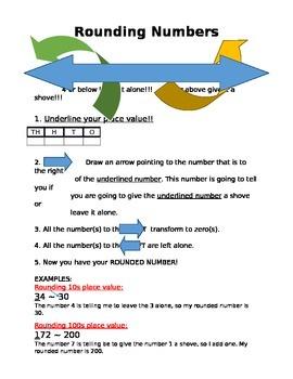 Rounding Numbers Helpful sheet