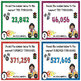 Rounding Numbers Task Cards {Ten Thousands up to Billions}