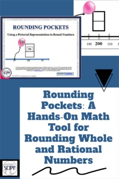 Rounding Pockets: A Hands-On Math Model for Demonstrating How to Round Numbers