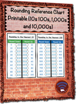 Rounding Reference Chart Printable (10s, 100s, 1,000s and 10,000s)