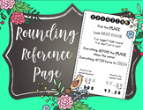 Rounding Reference Page!