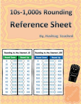 Printable Rounding Reference Sheets (10s, 100s, 1,000s, an