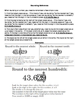 Rounding Reference Sheet