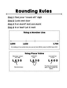 Rounding Resource