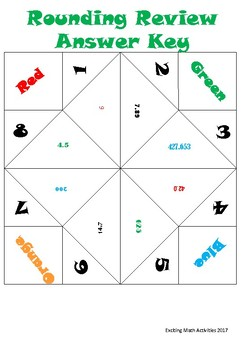 Rounding Review Cootie Catcher (Fortune Teller)