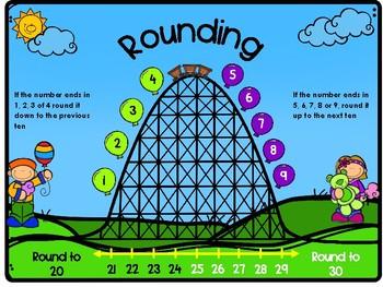 Rounding Roller Coaster Anchor Chart - Freebie