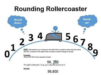 Rounding Rollercoaster