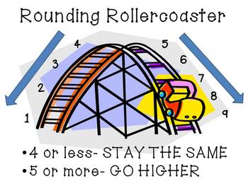 Image result for roller coaster rounding