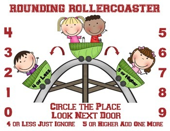 Rounding Rollercoaster Poster