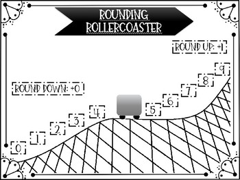 Rounding Rollercoaster Anchor Chart and Student Toolbox Resource