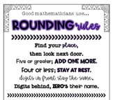 Rounding Rules Anchor Charts