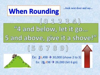 Rounding Rules Poster - Creative Phrase!