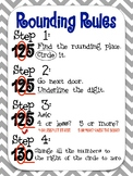 Rounding Rules for Whole Numbers Anchor Chart