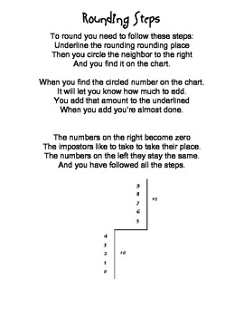 Rounding Steps Song/Example