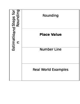Rounding Strategies Graphic Organizer
