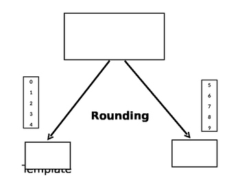 Rounding Template