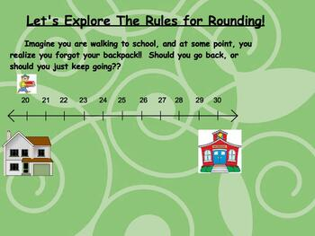 Rounding To The Nearest Ten- Flipcharts and Practice Pages!