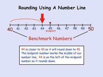 Rounding Using A Number Line  Interactive Smartboard Lesson for Gr. 3-4