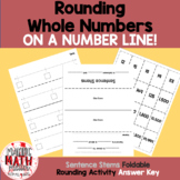 Rounding Whole Number on a Number Line (3.2C)