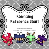 Rounding Whole Numbers Activity