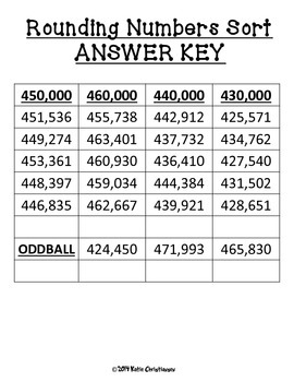 Rounding Whole Numbers Sort