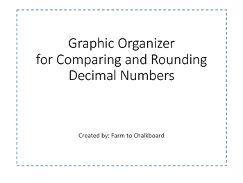 Rounding and Comparing Decimals Work mats