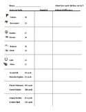 Rounding and Estimating Differences with NFL Stats
