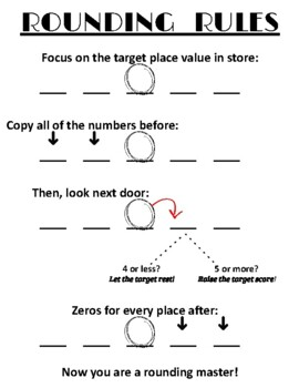 Rounding and Estimating Poem