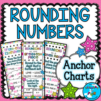 Rounding and Estimation Anchor Charts