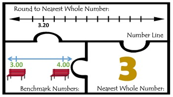 Rounding decimals Nearest Whole Number Math Work Stations