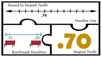 Rounding decimals on a number Line Nearest Tenth Math Work Station