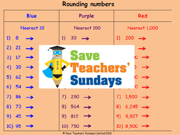 Rounding numbers lesson plans, worksheets and more