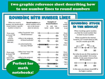 Rounding the World - rounding whole numbers task cards & printables (set a)