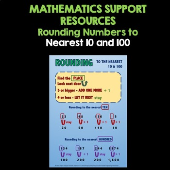 Rounding to Nearest 10 & 100 Anchor Chart