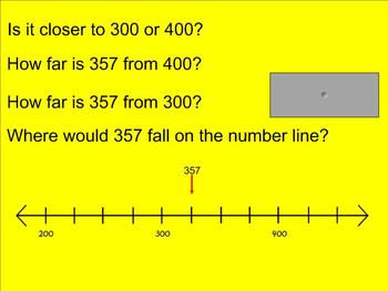 Rounding to any place within a number