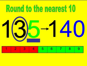 Rounding to ten, hundred, thousand animated Powerpoint