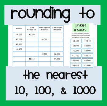 Rounding to the Nearest 10, 100 & 1000