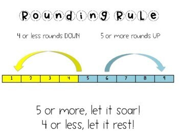 Rounding to the Nearest 10 and 100