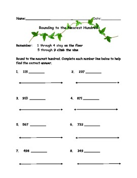 Rounding To The Nearest Hundred On A Number Line By Kristen Jacobson