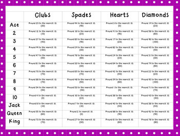 Rounding to the Nearest 10 Pick a Card Game (2 digit numbers)