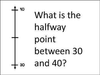 Rounding to the Nearest Ten and Hundred: Introduction Power Point