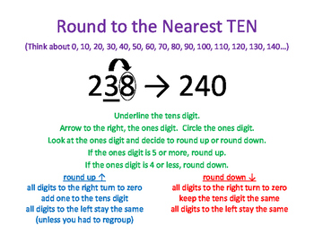 Rounding to the Nearest Ten and Hundred Poster
