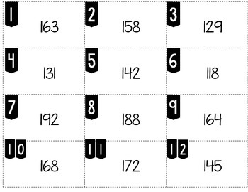 Rounding to the Nearest Ten with Three Digit Numbers Tiny Task Cards