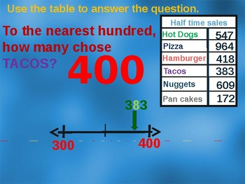 Rounding to the nearset hundred