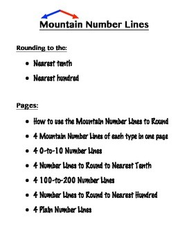 """Rounding using """"Mountain"""" Number Lines"""